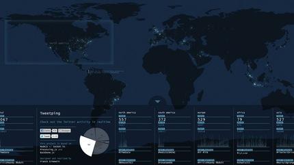 ¿Cual es el país que usa más twitter? descubrelo con tweetping