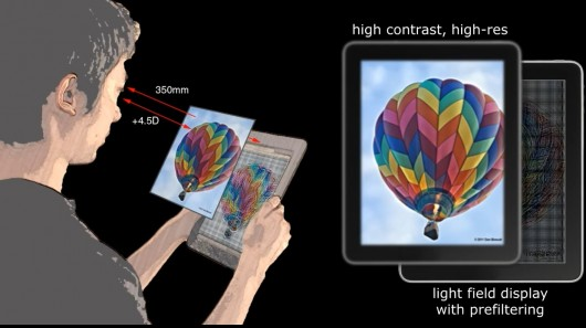 vision-correcting-display